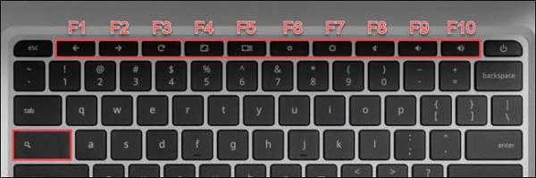 Chromebook Keyboard Keys