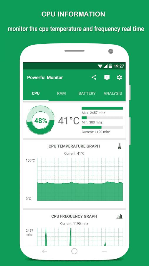 Cpu Monitor App