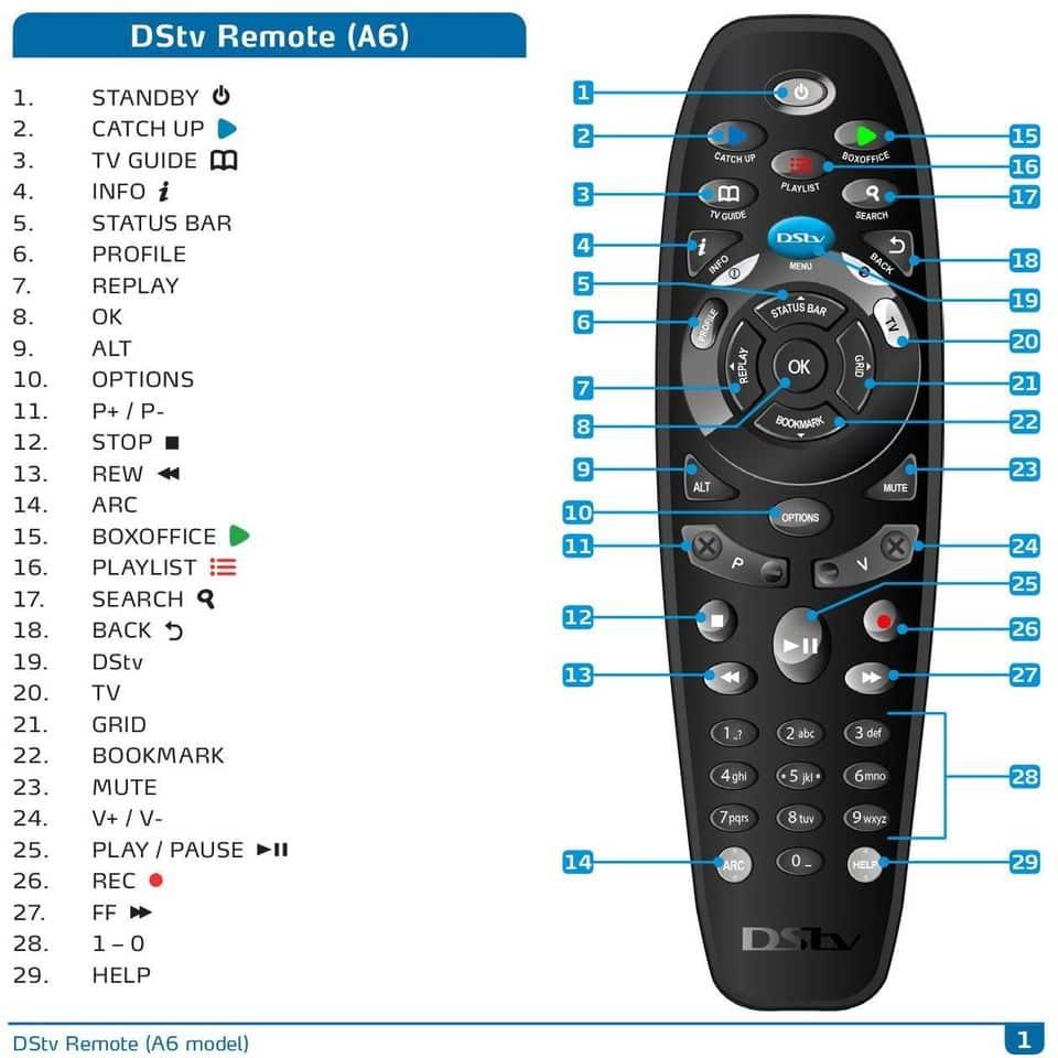 DSTV Remote Not Working